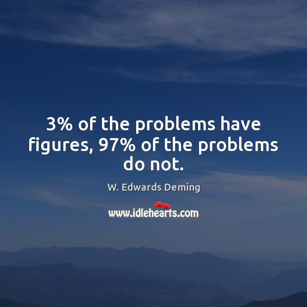 3% of the problems have figures, 97% of the problems do not. W. Edwards Deming Picture Quote
