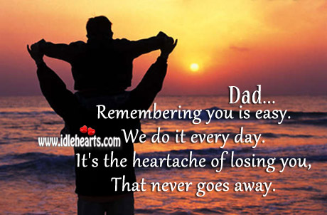 It's The Heartache Of Losing You..