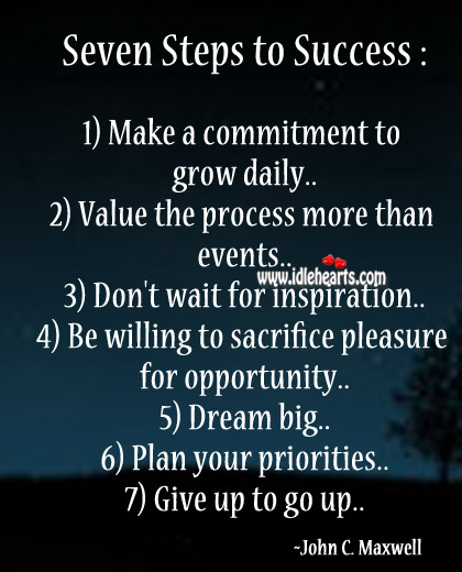 Image, Seven steps to success