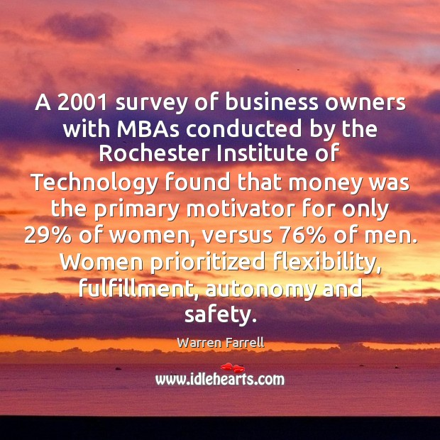 Image, A 2001 survey of business owners with MBAs conducted by the Rochester Institute