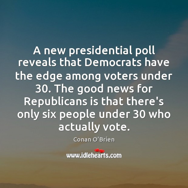 A new presidential poll reveals that Democrats have the edge among voters Image