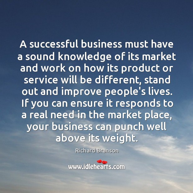 Image, A successful business must have a sound knowledge of its market and