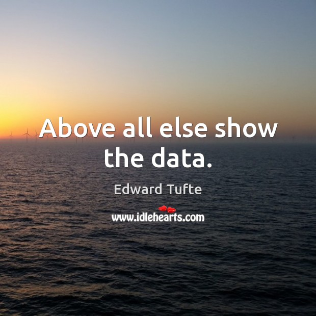Above all else show the data. Image
