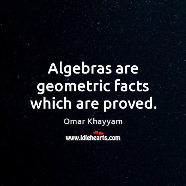 Algebras are geometric facts which are proved. Image