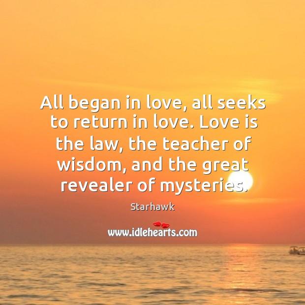 All began in love, all seeks to return in love. Love is Image