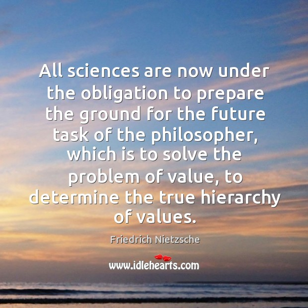 Image, All sciences are now under the obligation to prepare the ground for the future task of the philosopher