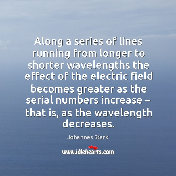 Along a series of lines running from longer to shorter wavelengths the effect of the electric field Image