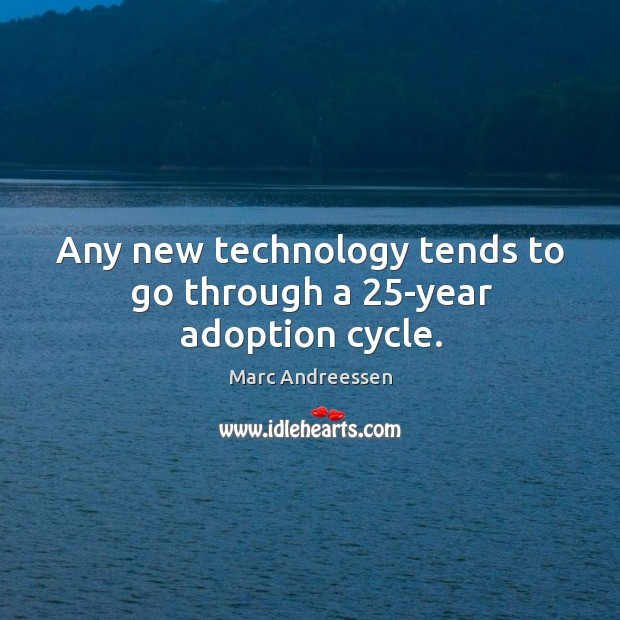 Any new technology tends to go through a 25-year adoption cycle. Image
