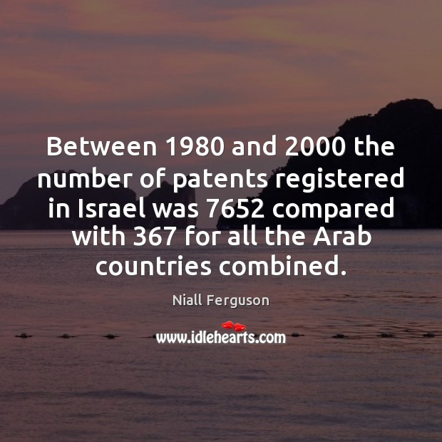 Image, Between 1980 and 2000 the number of patents registered in Israel was 7652 compared with 367