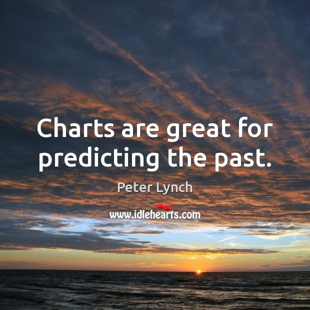 Charts are great for predicting the past. Image