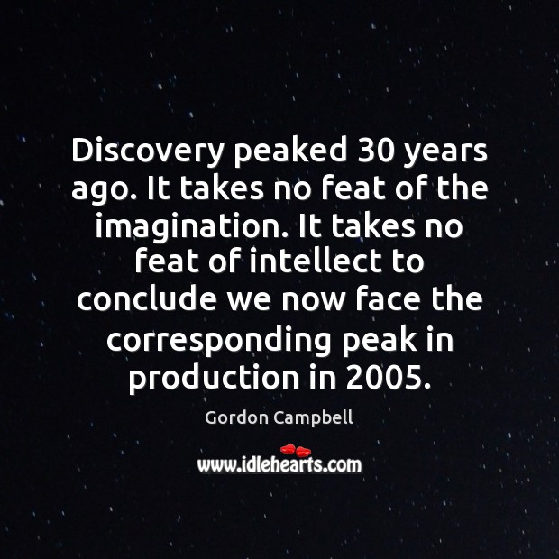 Discovery peaked 30 years ago. It takes no feat of the imagination. It Image