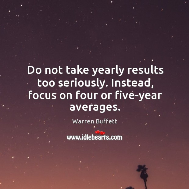 Image, Do not take yearly results too seriously. Instead, focus on four or five-year averages.