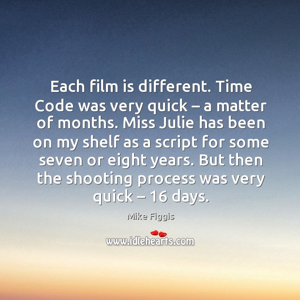 Each film is different. Time code was very quick – a matter of months. Mike Figgis Picture Quote