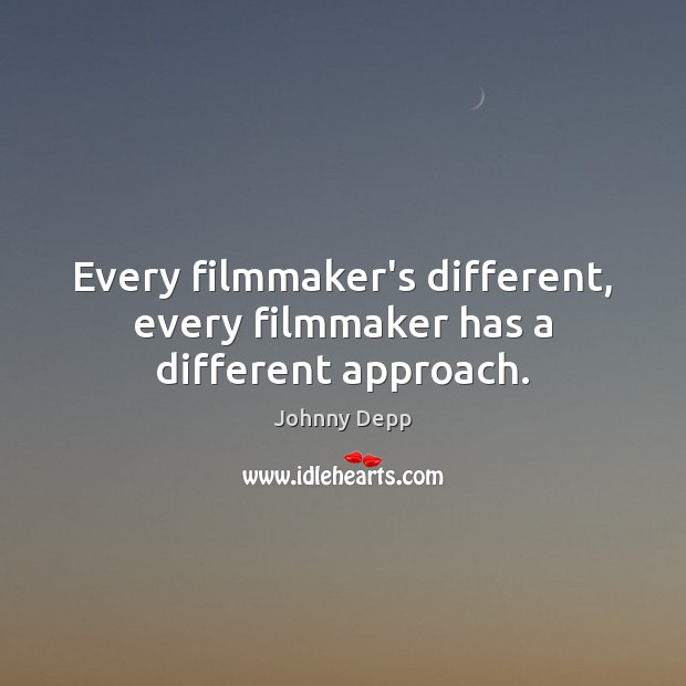 Image, Every filmmaker's different, every filmmaker has a different approach.