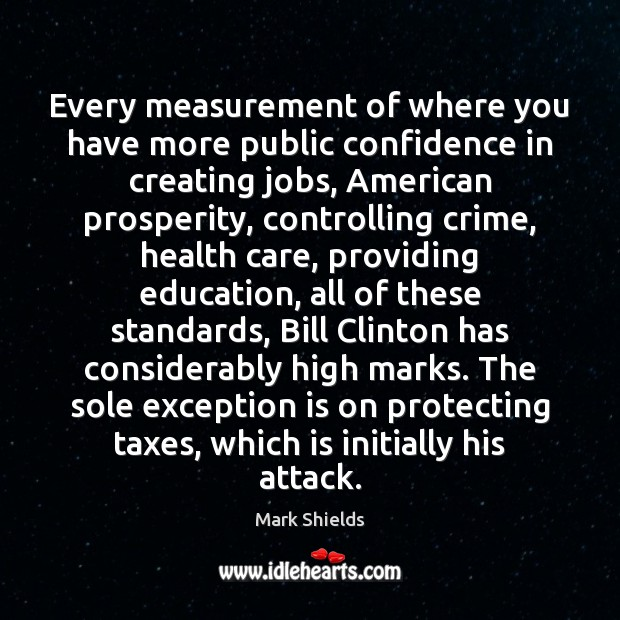 Every measurement of where you have more public confidence in creating jobs, Mark Shields Picture Quote