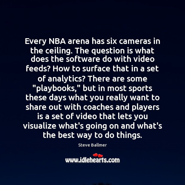 Every NBA arena has six cameras in the ceiling. The question is Image