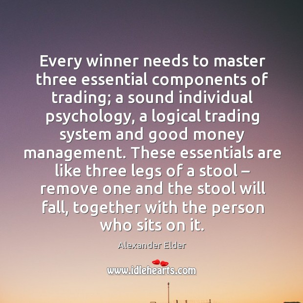 Every winner needs to master three essential components of trading; a sound Image