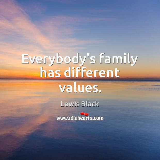 Everybody's family has different values. Image