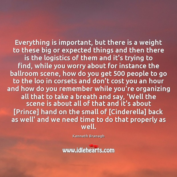Image, Everything is important, but there is a weight to these big or