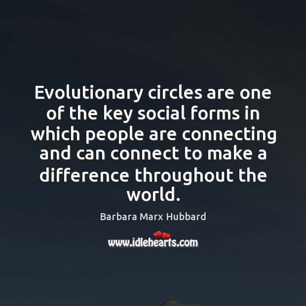 Image, Evolutionary circles are one of the key social forms in which people