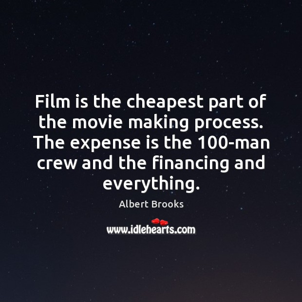 Film is the cheapest part of the movie making process. The expense Image