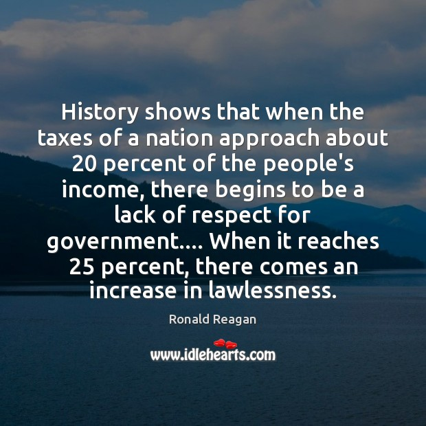 Image about History shows that when the taxes of a nation approach about 20 percent
