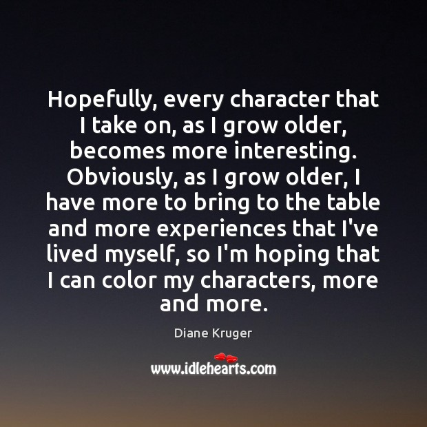 Hopefully, every character that I take on, as I grow older, becomes Image