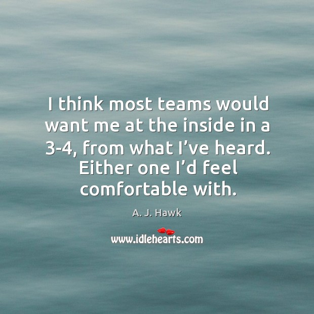 I think most teams would want me at the inside in a 3-4, from what I've heard. Image