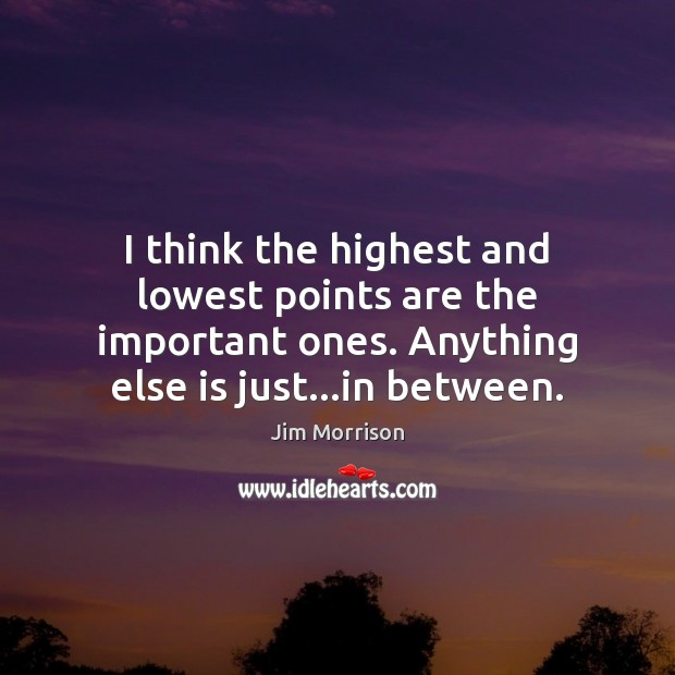 I think the highest and lowest points are the important ones. Anything Image