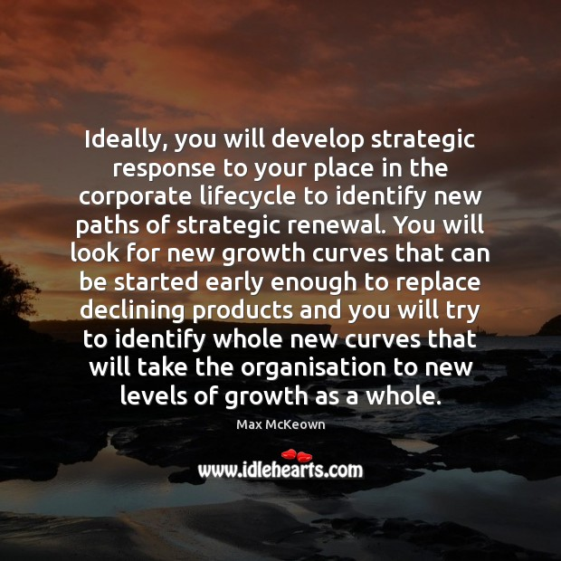 Image, Ideally, you will develop strategic response to your place in the corporate