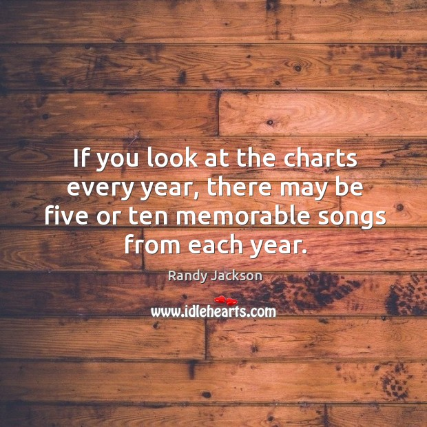 If you look at the charts every year, there may be five or ten memorable songs from each year. Randy Jackson Picture Quote