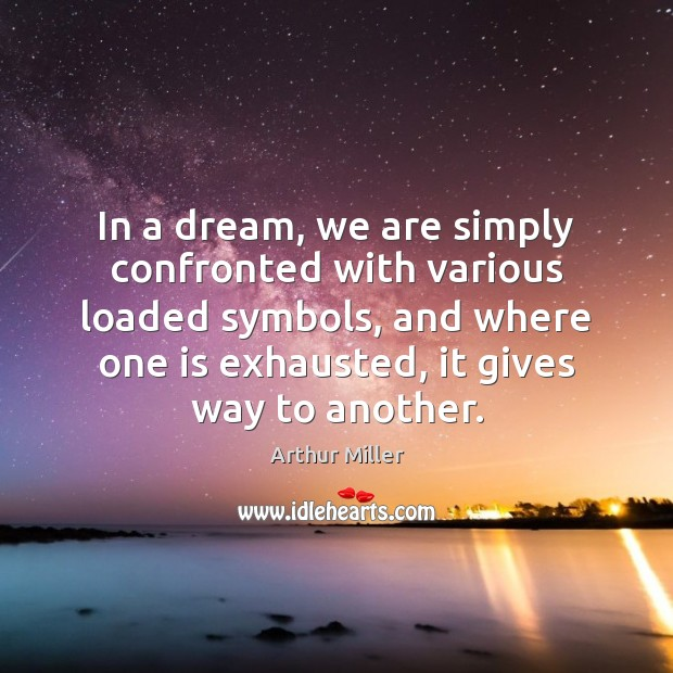 Image, In a dream, we are simply confronted with various loaded symbols, and