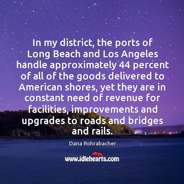 In my district, the ports of long beach and los angeles handle approximately 44 percent of all of the Dana Rohrabacher Picture Quote