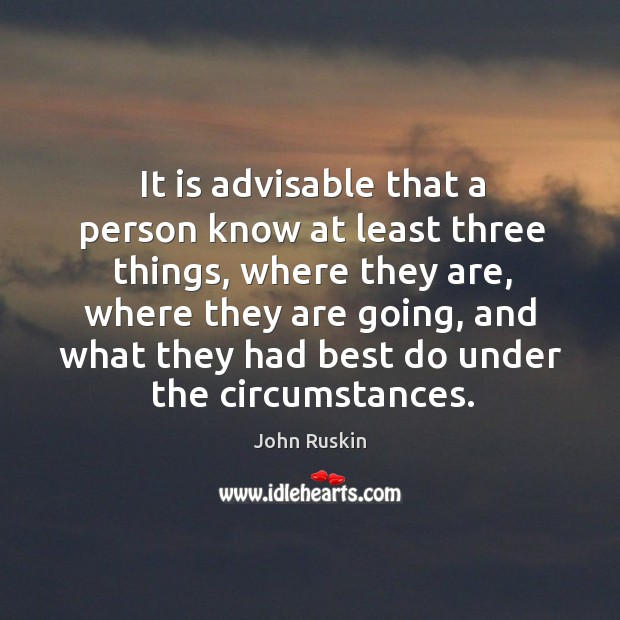 Image, It is advisable that a person know at least three things, where they are