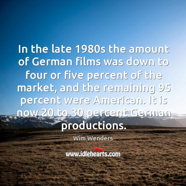 It is now 20 to 30 percent german productions. Image