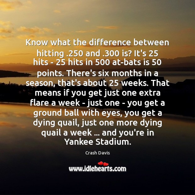 Know what the difference between hitting .250 and .300 is? It's 25 hits – 25 hits Image