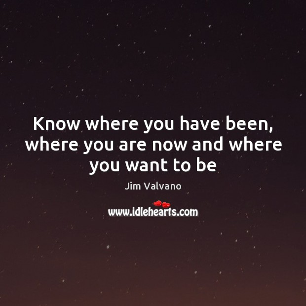 Know where you have been, where you are now and where you want to be Image