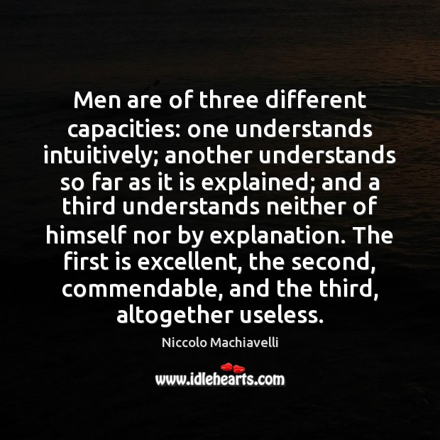 Image, Men are of three different capacities: one understands intuitively; another understands so