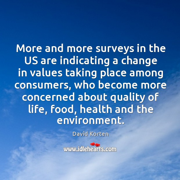 More and more surveys in the us are indicating a change in values taking place among consumers Image