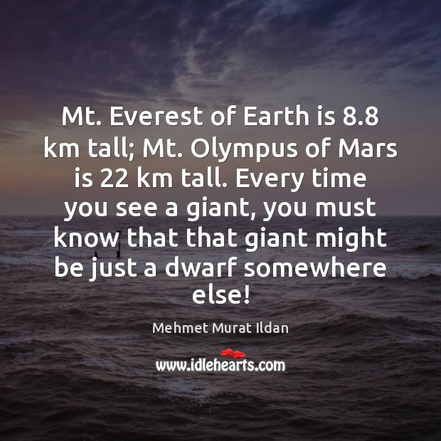 Image, Mt. Everest of Earth is 8.8 km tall; Mt. Olympus of Mars is 22