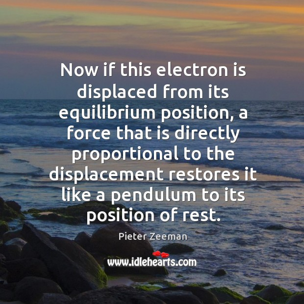 Now if this electron is displaced from its equilibrium position, a force that is directly Image