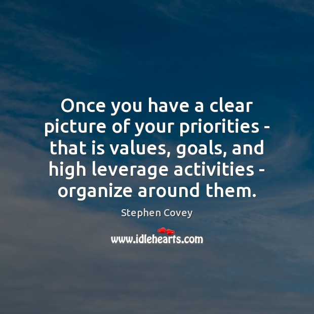 Once you have a clear picture of your priorities – that is Stephen Covey Picture Quote