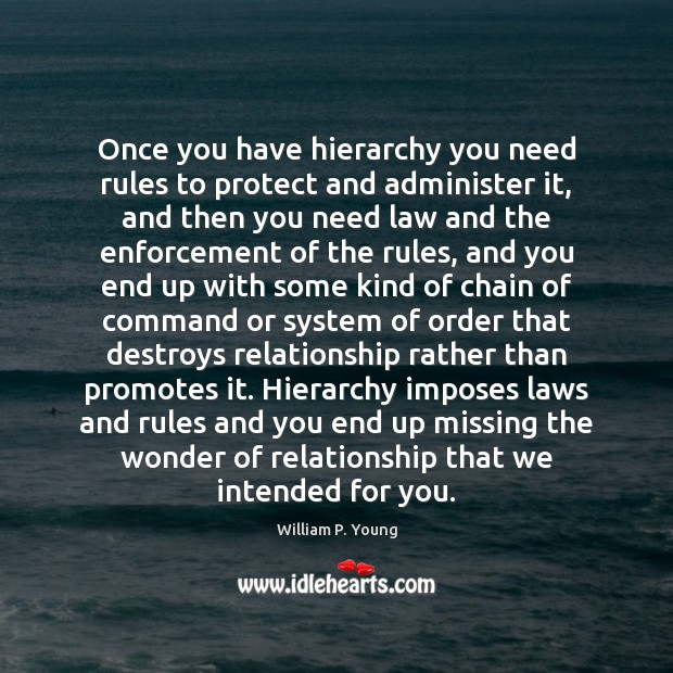 Once you have hierarchy you need rules to protect and administer it, Image