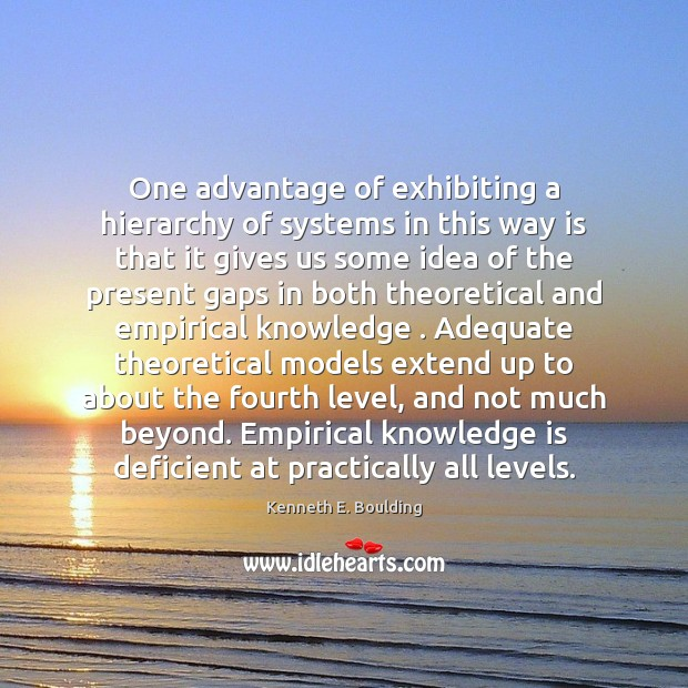 One advantage of exhibiting a hierarchy of systems in this way is Image