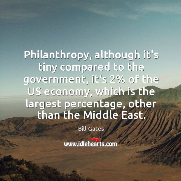 Philanthropy, although it's tiny compared to the government, it's 2% of the US Image