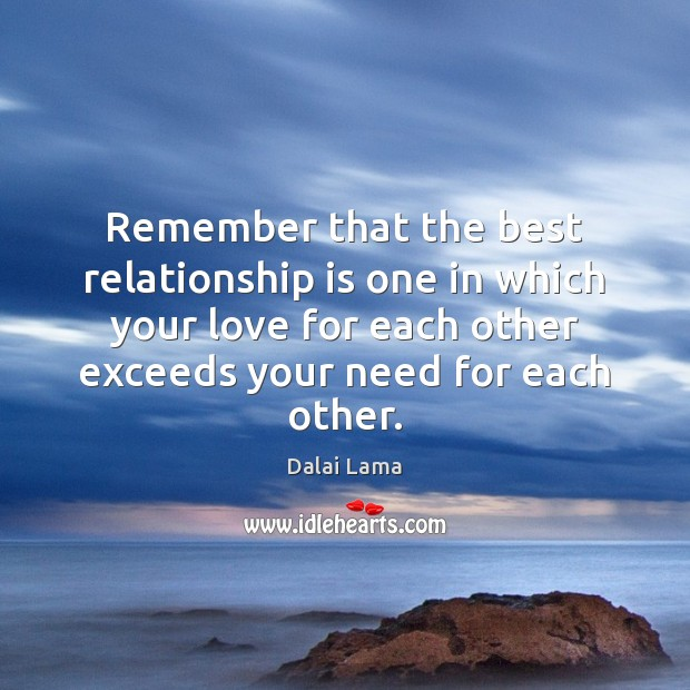 Image, Remember that the best relationship is one in which your love for