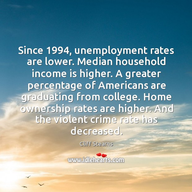 Since 1994, unemployment rates are lower. Median household income is higher. Image