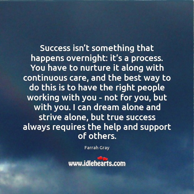 Success isn't something that happens overnight: it's a process. You Image