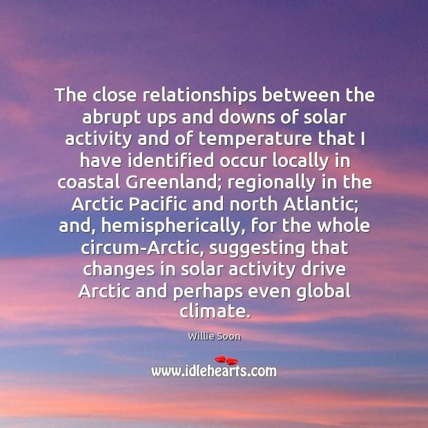 relationship between solar activity weather
