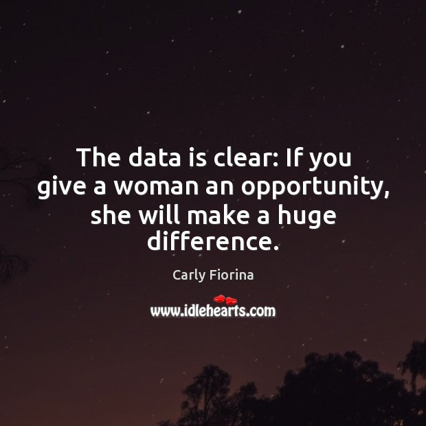 The data is clear: If you give a woman an opportunity, she will make a huge difference. Data Quotes Image
